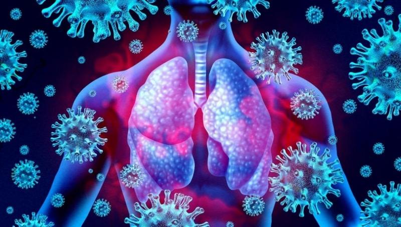 Измерване на белодробна функция на хора, излекувани от коноравирусна инфекция,