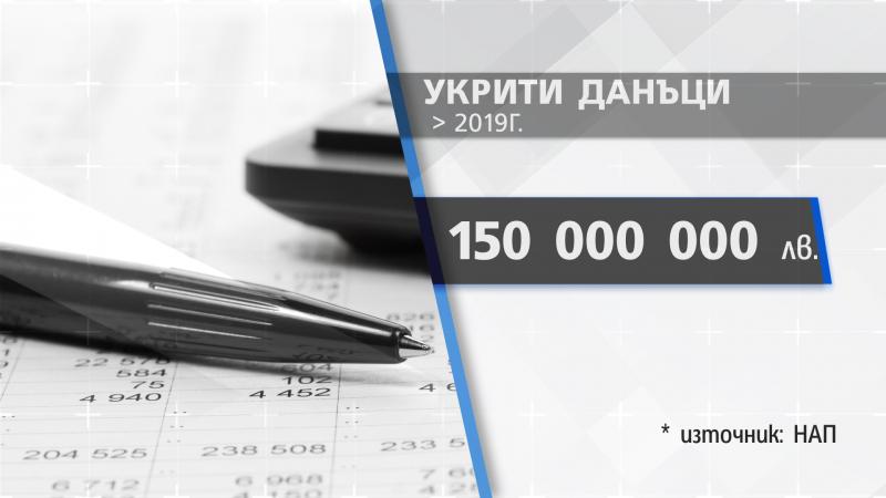 Повече от 150 млн. лева са укритите данъци от физически
